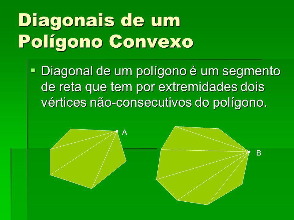 Diagonais de um Polígono Convexo