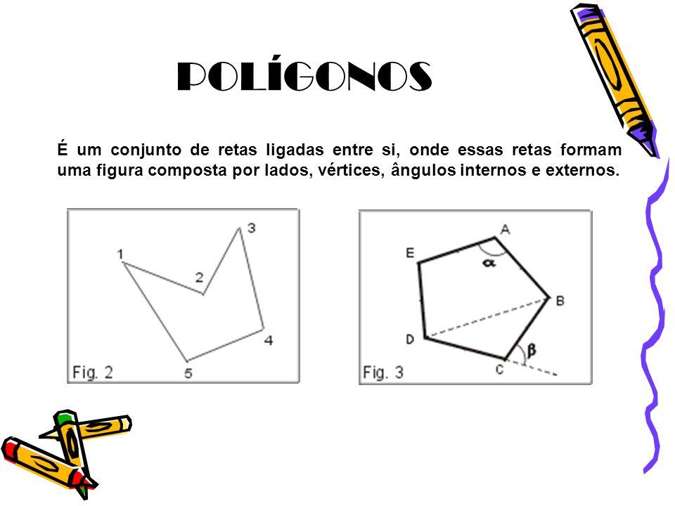 POLÍGONOS É um conjunto de retas ligadas entre si, onde essas retas formam uma figura composta por lados, vértices, ângulos internos e externos.
