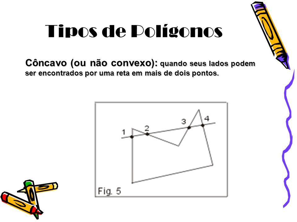 Tipos de Polígonos Côncavo (ou não convexo): quando seus lados podem ser encontrados por uma reta em mais de dois pontos.