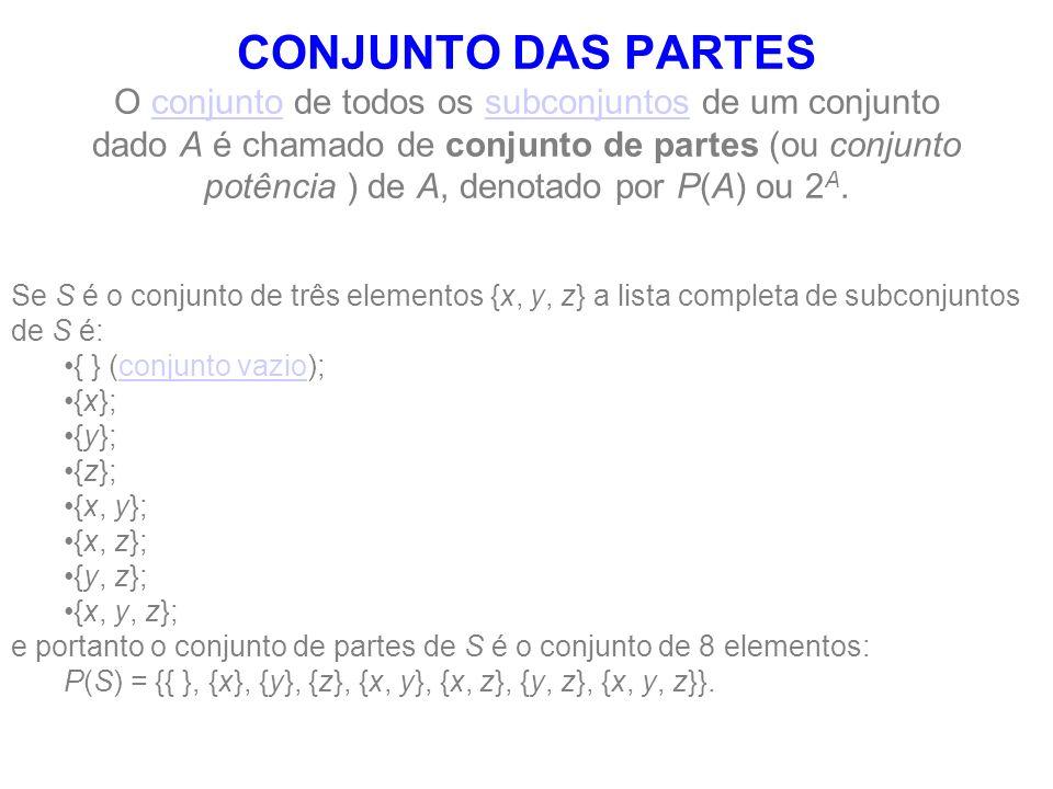 CONJUNTO DAS PARTES O conjunto de todos os subconjuntos de um conjunto dado A é chamado de conjunto de partes (ou conjunto potência ) de A, denotado por P(A) ou 2A.