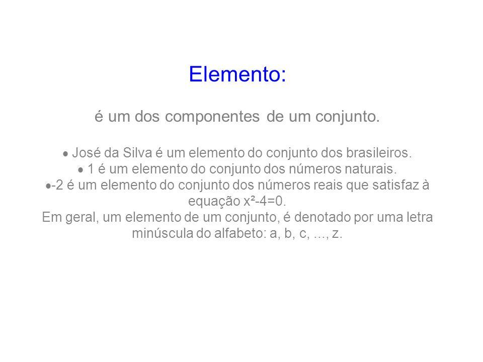 Elemento: é um dos componentes de um conjunto