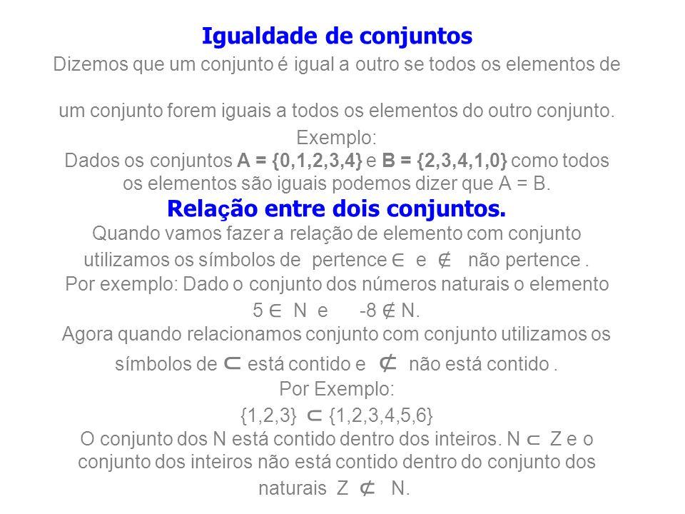 Igualdade de conjuntos Dizemos que um conjunto é igual a outro se todos os elementos de um conjunto forem iguais a todos os elementos do outro conjunto.