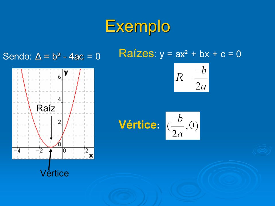 Exemplo Raízes: y = ax² + bx + c = 0 Vértice: Sendo: Δ = b² - 4ac = 0