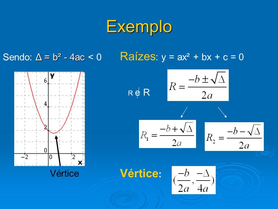 Exemplo Raízes: y = ax² + bx + c = 0 Vértice: