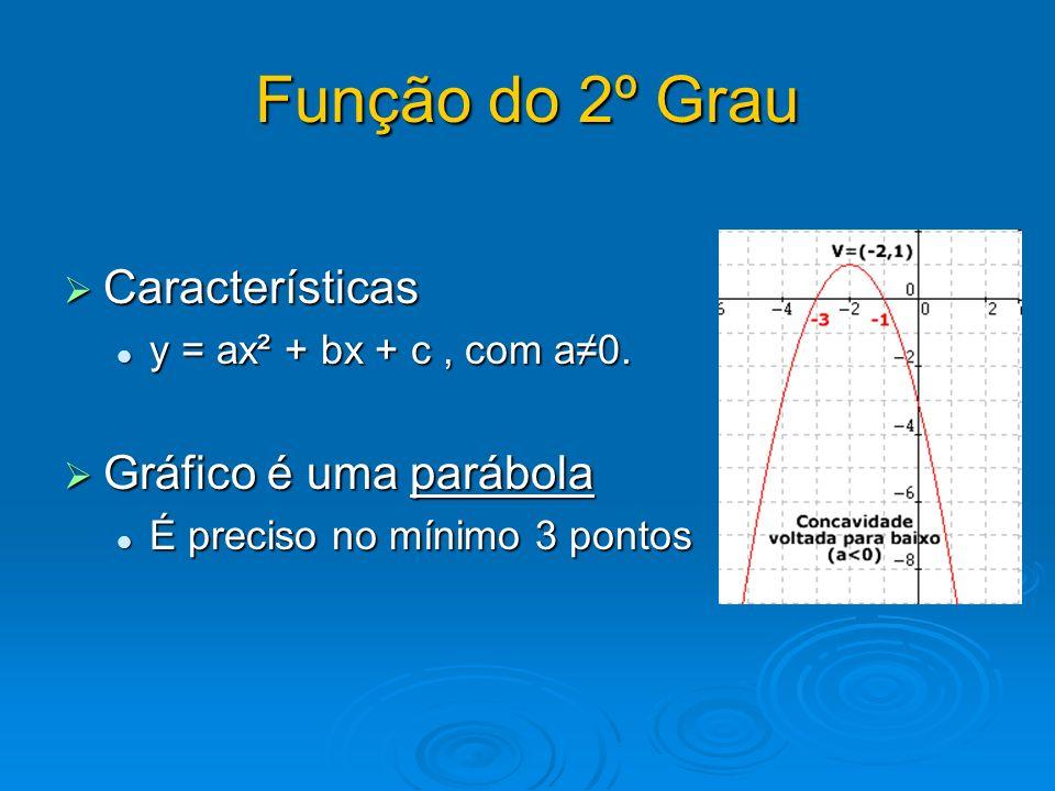 Função do 2º Grau Características Gráfico é uma parábola