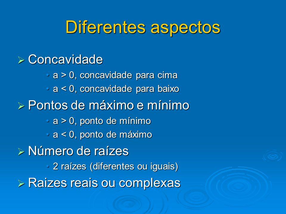 Diferentes aspectos Concavidade Pontos de máximo e mínimo