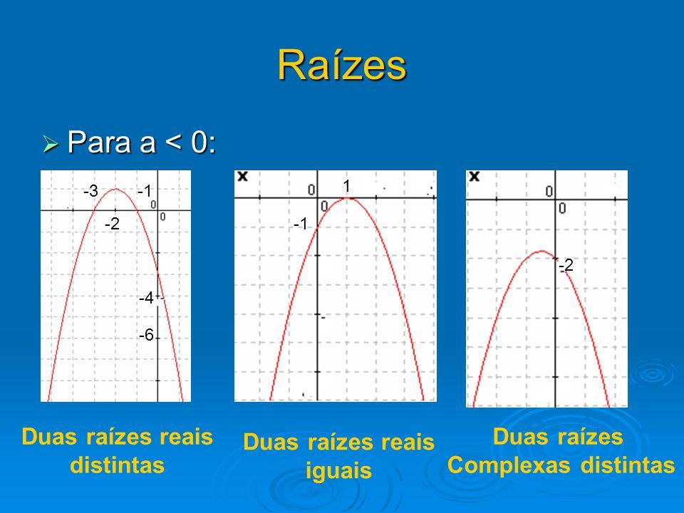 Raízes Para a < 0: Duas raízes reais distintas Duas raízes