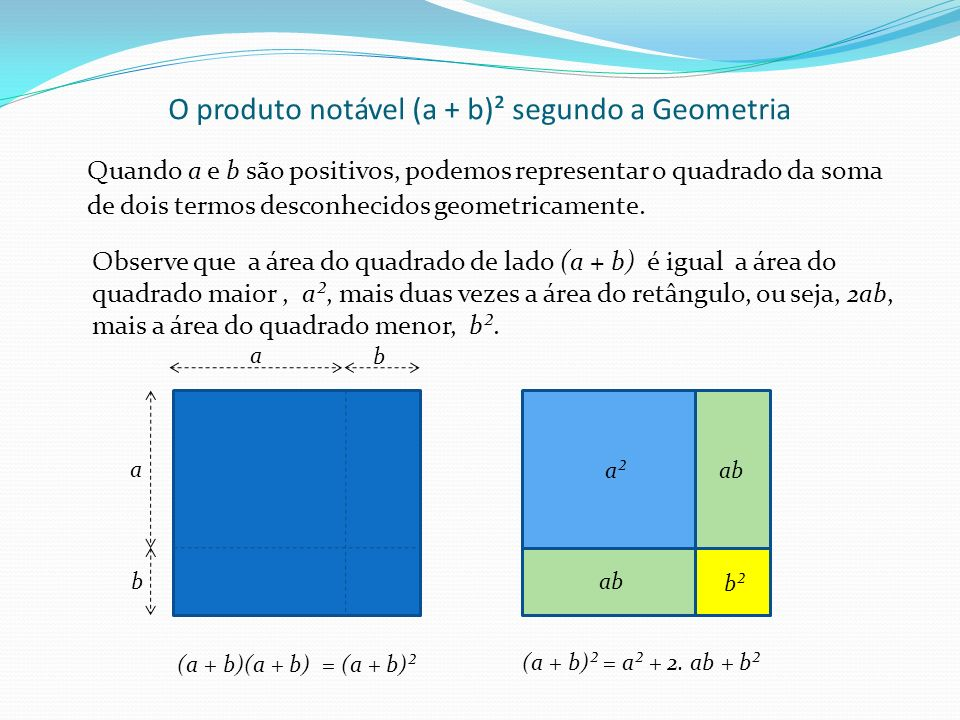 O produto notável (a + b)² segundo a Geometria