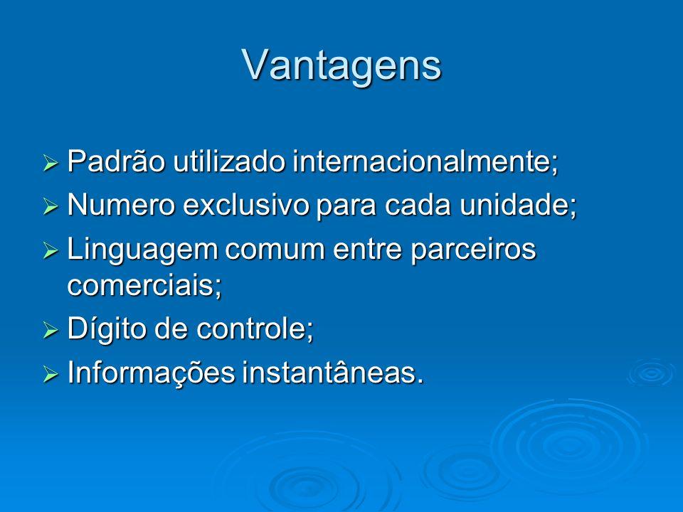 Vantagens Padrão utilizado internacionalmente;