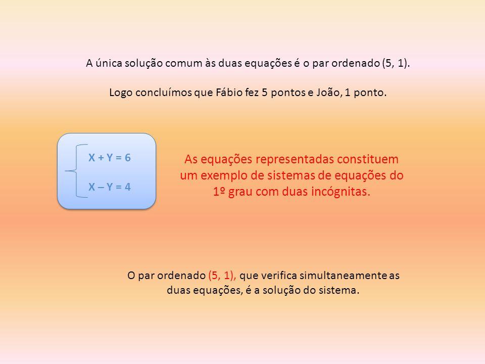 A única solução comum às duas equações é o par ordenado (5, 1).