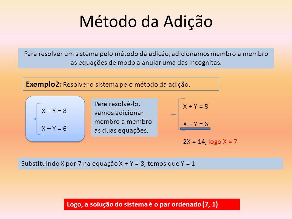 Método da Adição Exemplo2: Resolver o sistema pelo método da adição.