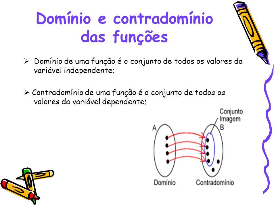 Domínio e contradomínio das funções