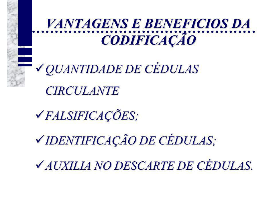 VANTAGENS E BENEFICIOS DA CODIFICAÇÃO
