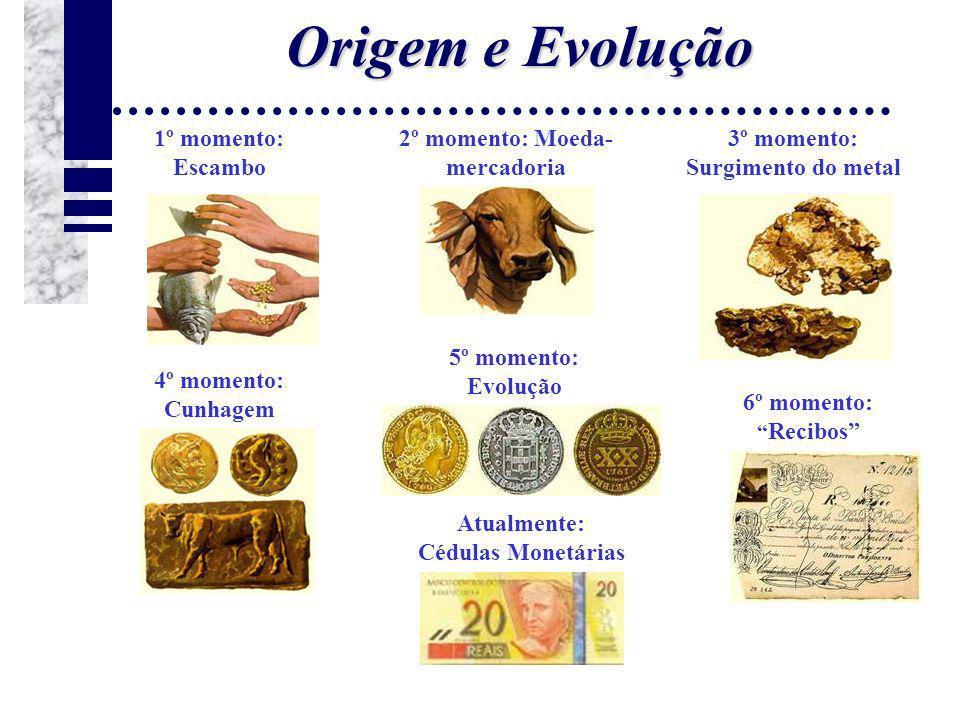 Origem e Evolução 1º momento: Escambo 2º momento: Moeda-mercadoria