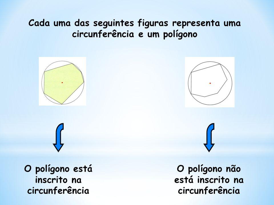 O polígono está inscrito na circunferência