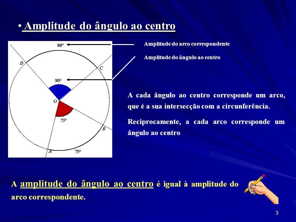 Amplitude do ângulo ao centro