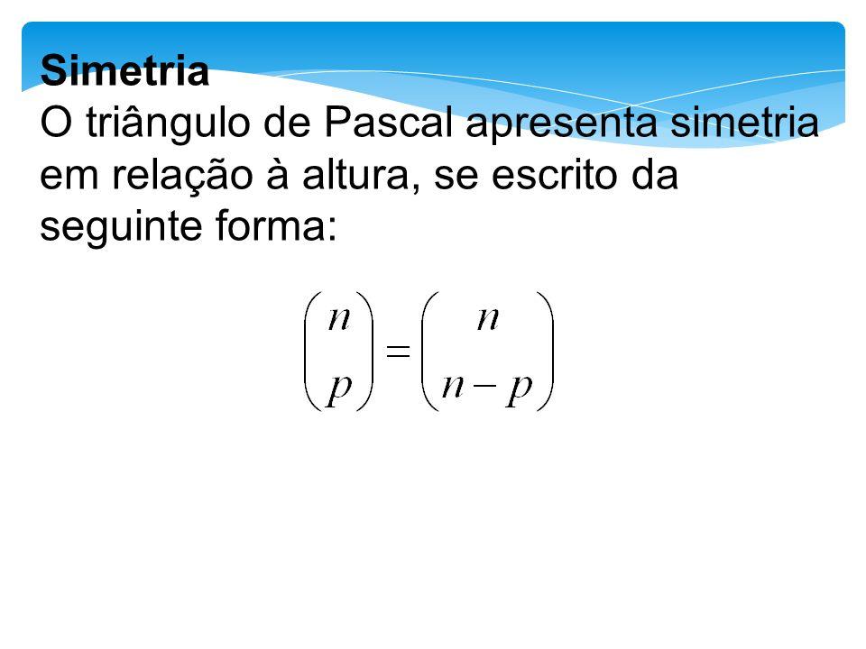 Simetria O triângulo de Pascal apresenta simetria em relação à altura, se escrito da seguinte forma:
