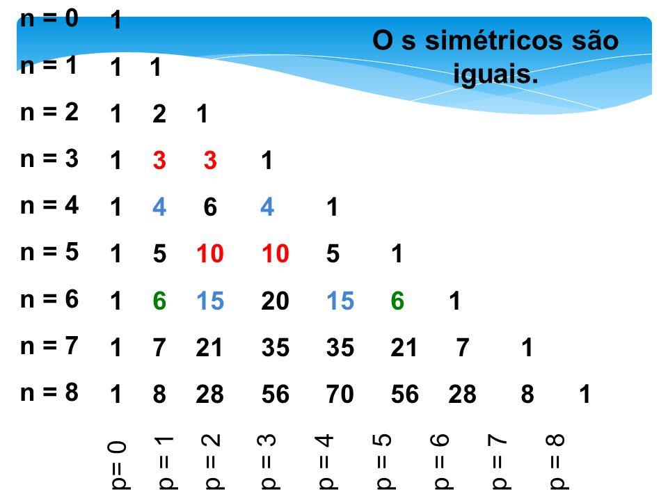 O s simétricos são iguais.