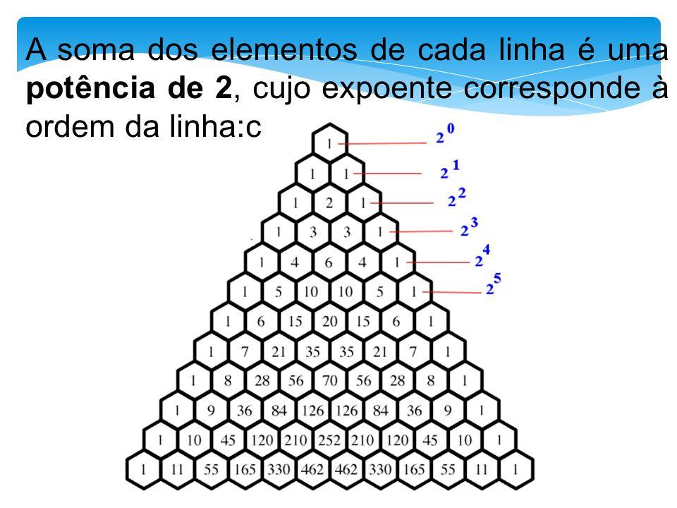 A soma dos elementos de cada linha é uma potência de 2, cujo expoente corresponde à ordem da linha:c