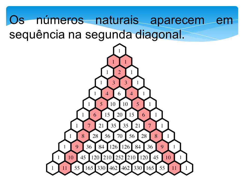 Os números naturais aparecem em sequência na segunda diagonal.