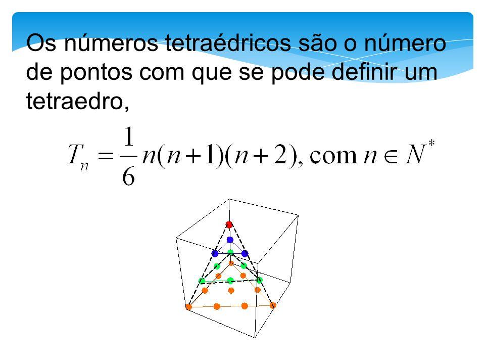 Os números tetraédricos são o número de pontos com que se pode definir um tetraedro,