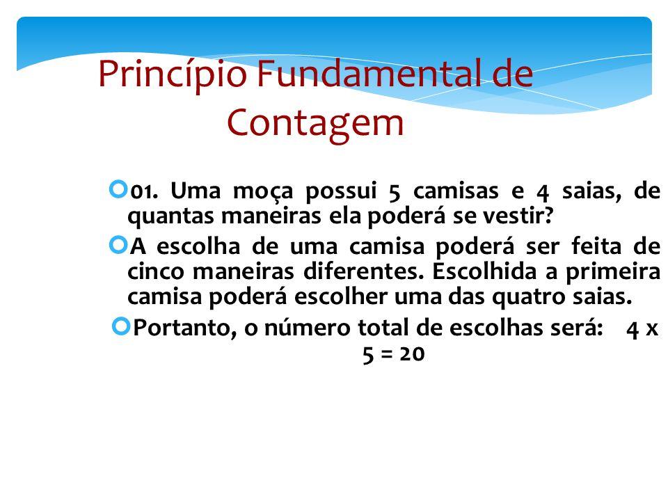 Princípio Fundamental de Contagem