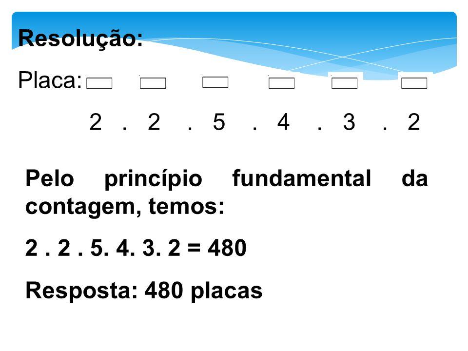 Resolução: Placa: 2 . 2 . 5 . 4 . 3 . 2. Pelo princípio fundamental da contagem, temos: