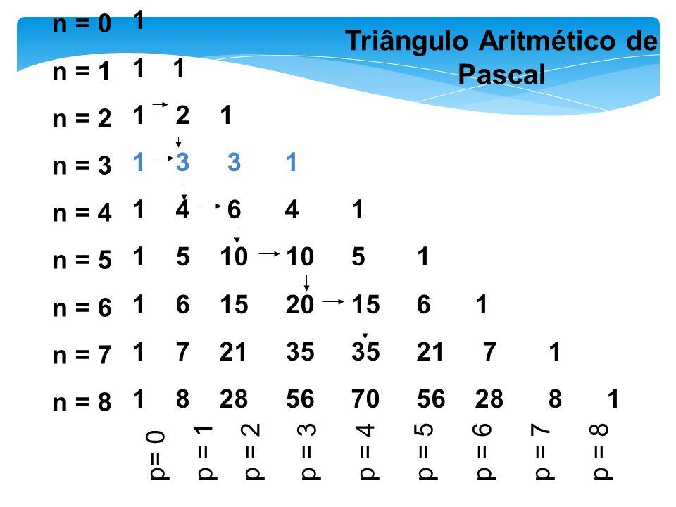 Triângulo Aritmético de Pascal