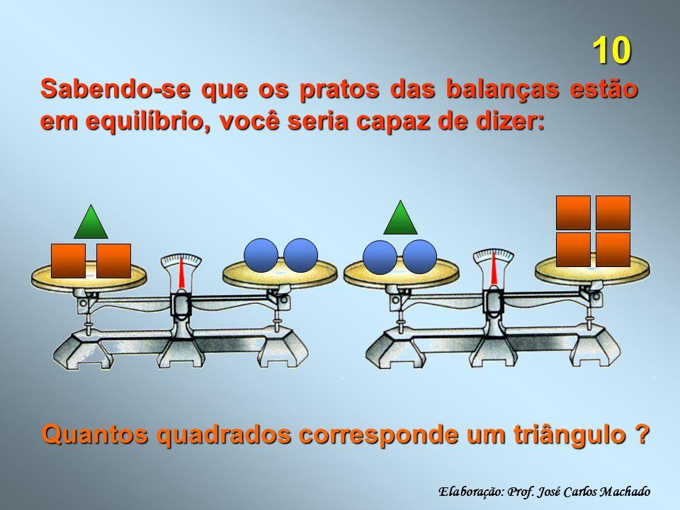 10 Sabendo-se que os pratos das balanças estão em equilíbrio, você seria capaz de dizer: Quantos quadrados corresponde um triângulo