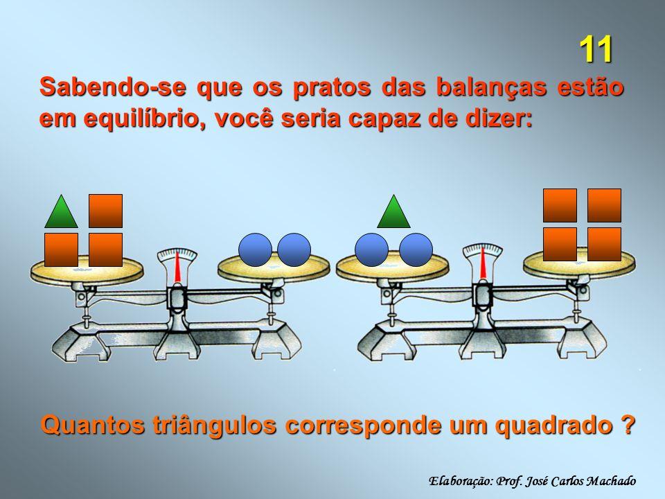 11 Sabendo-se que os pratos das balanças estão em equilíbrio, você seria capaz de dizer: Quantos triângulos corresponde um quadrado
