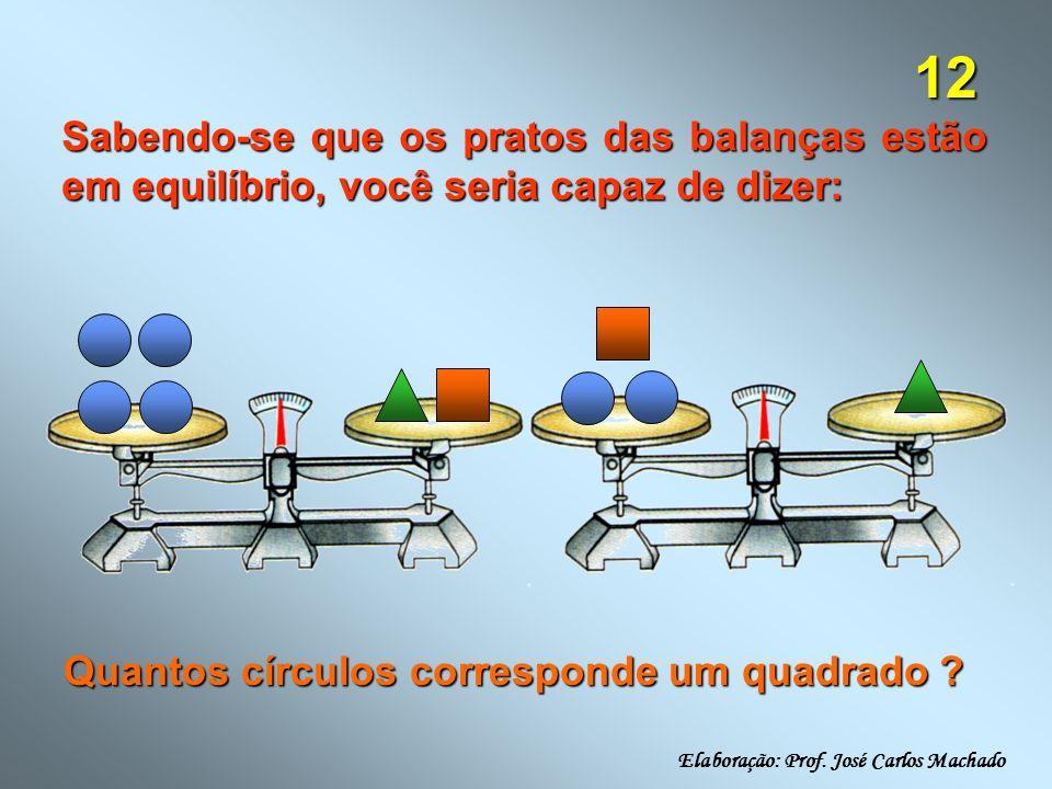 12 Sabendo-se que os pratos das balanças estão em equilíbrio, você seria capaz de dizer: Quantos círculos corresponde um quadrado