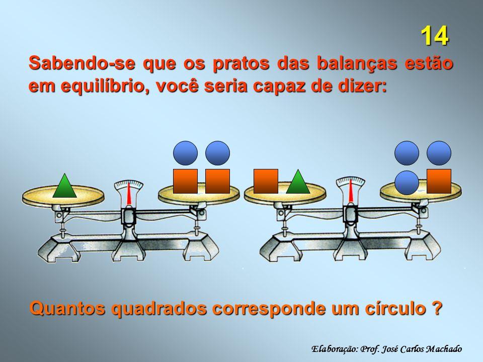 14 Sabendo-se que os pratos das balanças estão em equilíbrio, você seria capaz de dizer: Quantos quadrados corresponde um círculo