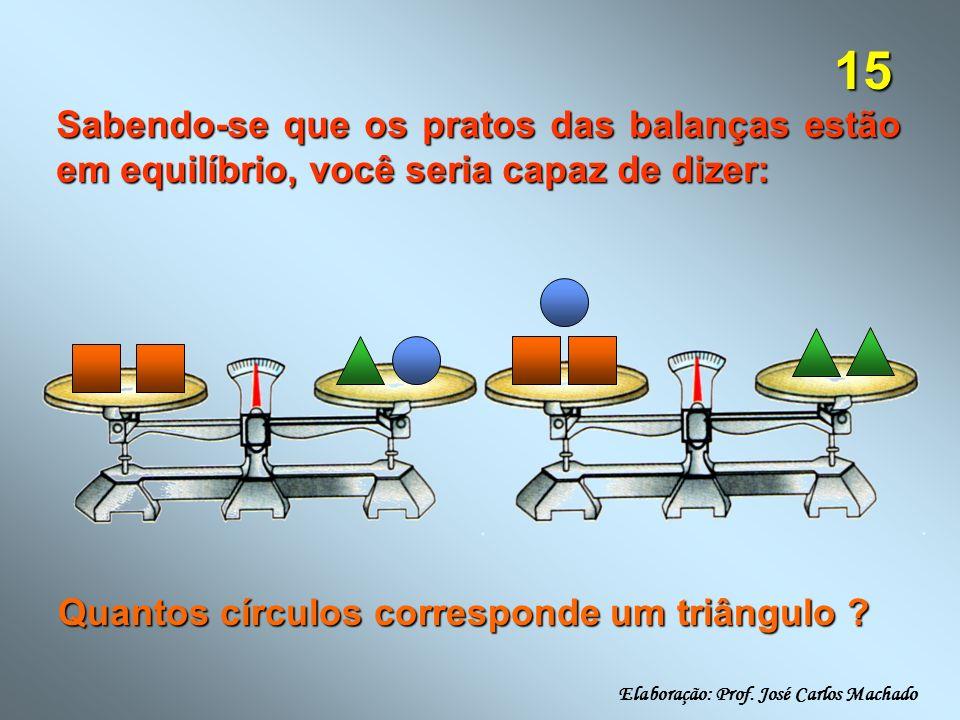 15 Sabendo-se que os pratos das balanças estão em equilíbrio, você seria capaz de dizer: Quantos círculos corresponde um triângulo