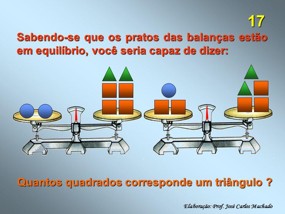 17 Sabendo-se que os pratos das balanças estão em equilíbrio, você seria capaz de dizer: Quantos quadrados corresponde um triângulo