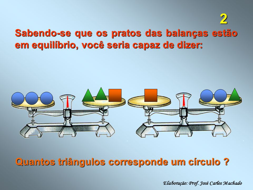 2 Sabendo-se que os pratos das balanças estão em equilíbrio, você seria capaz de dizer: Quantos triângulos corresponde um círculo