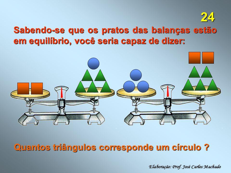 24 Sabendo-se que os pratos das balanças estão em equilíbrio, você seria capaz de dizer: Quantos triângulos corresponde um círculo