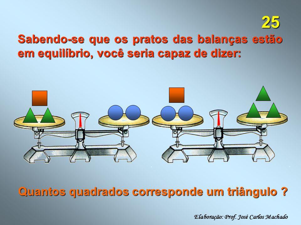 25 Sabendo-se que os pratos das balanças estão em equilíbrio, você seria capaz de dizer: Quantos quadrados corresponde um triângulo