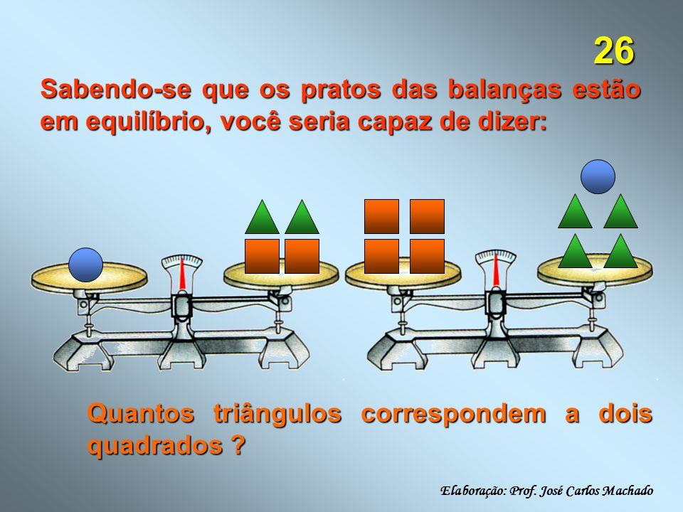 26 Sabendo-se que os pratos das balanças estão em equilíbrio, você seria capaz de dizer: Quantos triângulos correspondem a dois quadrados