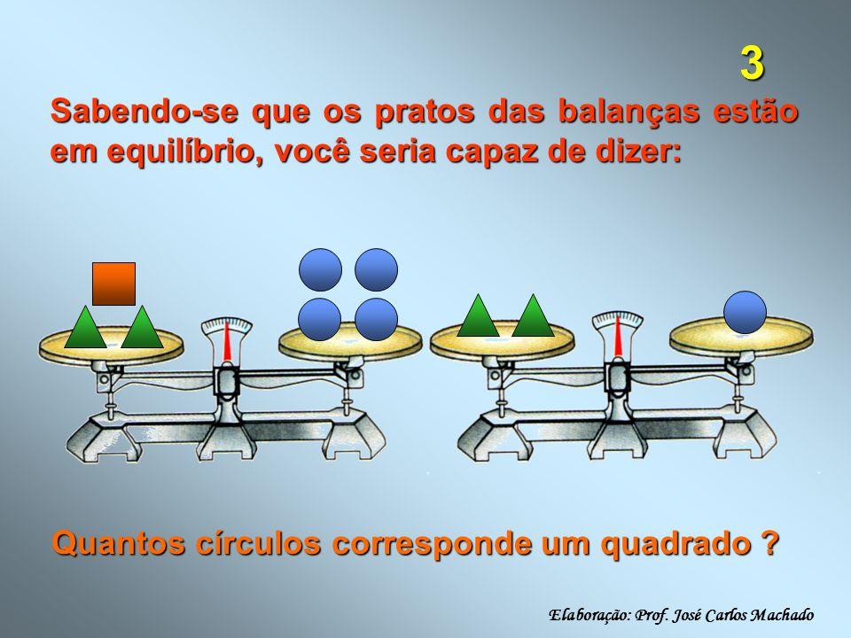 3 Sabendo-se que os pratos das balanças estão em equilíbrio, você seria capaz de dizer: Quantos círculos corresponde um quadrado