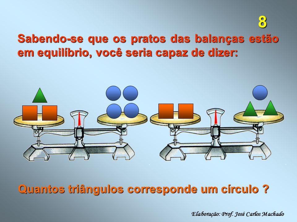 8 Sabendo-se que os pratos das balanças estão em equilíbrio, você seria capaz de dizer: Quantos triângulos corresponde um círculo