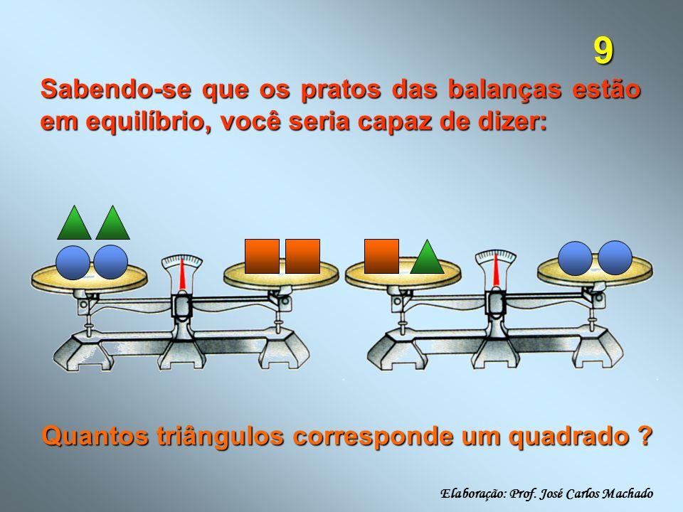 9 Sabendo-se que os pratos das balanças estão em equilíbrio, você seria capaz de dizer: Quantos triângulos corresponde um quadrado