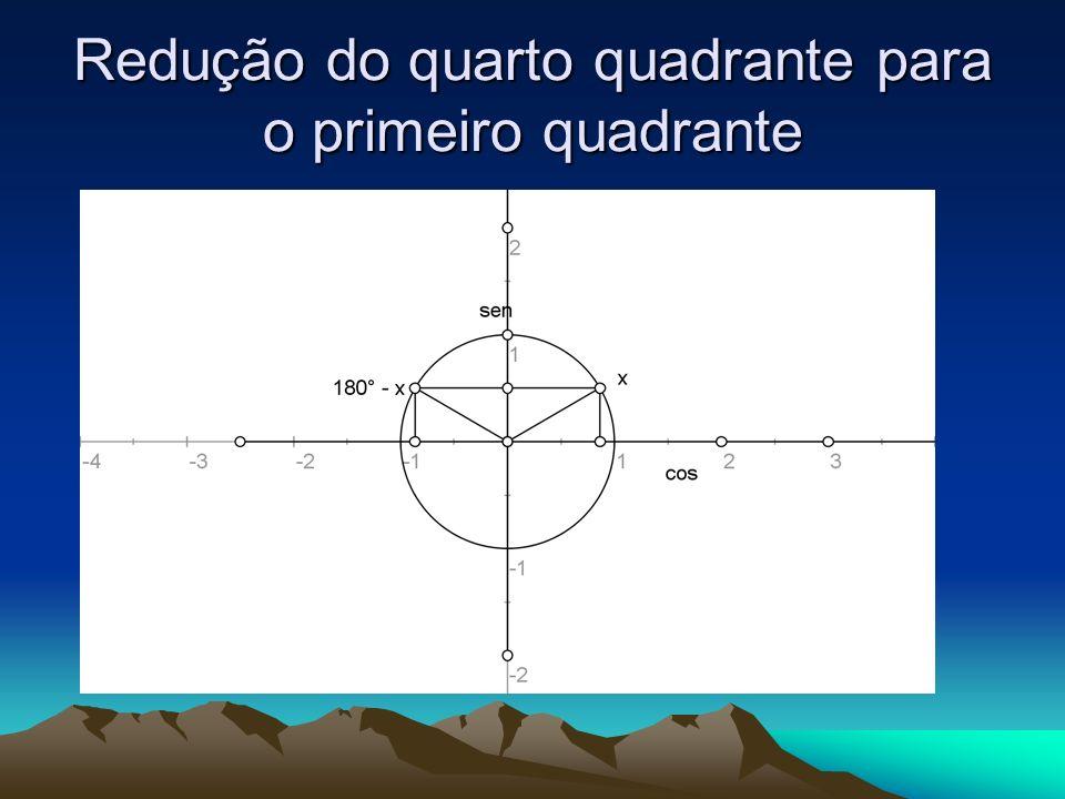 Redução do quarto quadrante para o primeiro quadrante