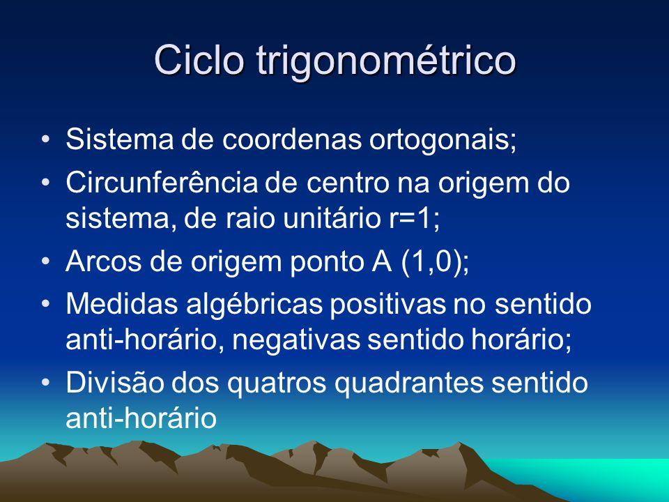 Ciclo trigonométrico Sistema de coordenas ortogonais;