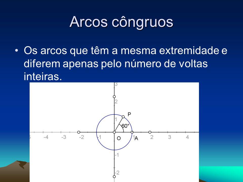 Arcos côngruos Os arcos que têm a mesma extremidade e diferem apenas pelo número de voltas inteiras.