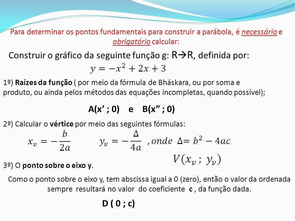 Construir o gráfico da seguinte função g: RR, definida por: