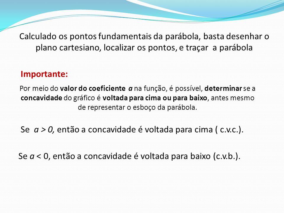 Se a > 0, então a concavidade é voltada para cima ( c.v.c.).