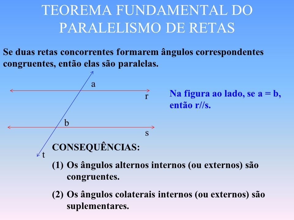 TEOREMA FUNDAMENTAL DO PARALELISMO DE RETAS