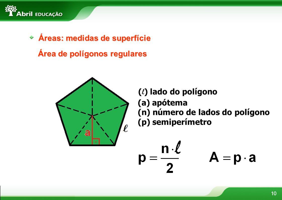 l Áreas: medidas de superfície Área de polígonos regulares