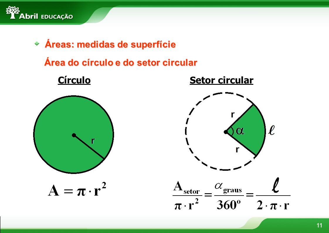 l Áreas: medidas de superfície Área do círculo e do setor circular