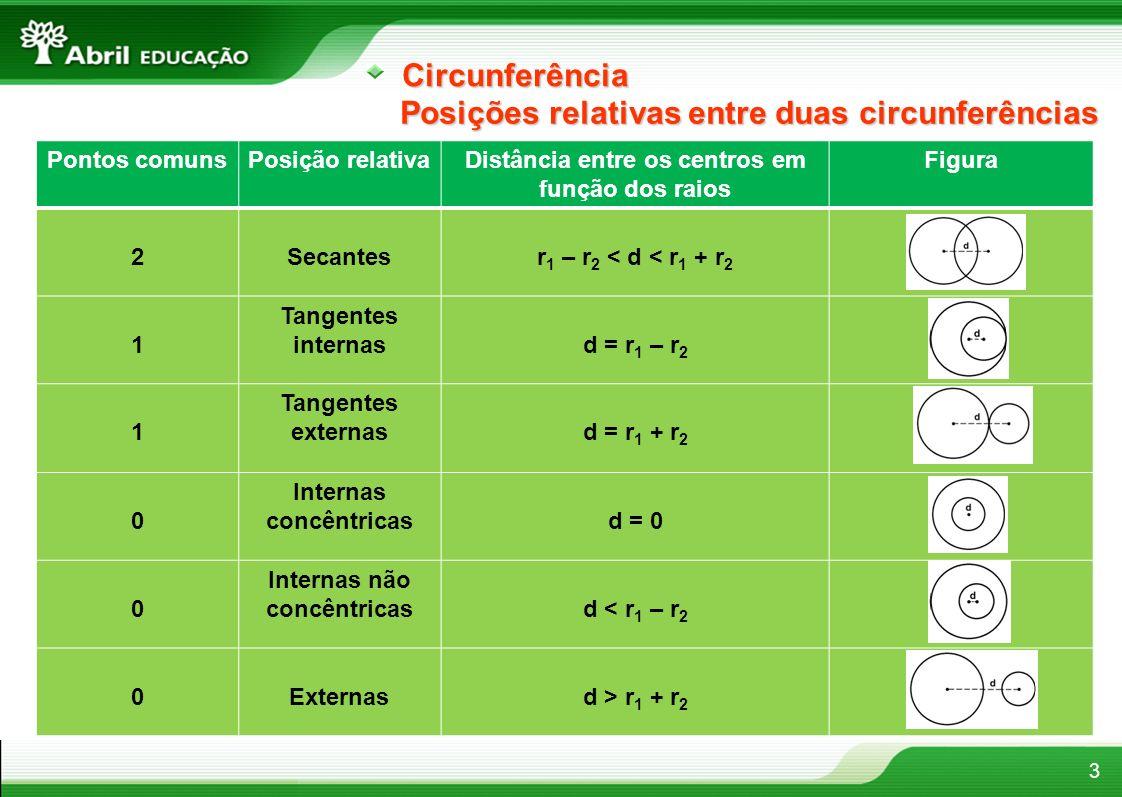 Posições relativas entre duas circunferências